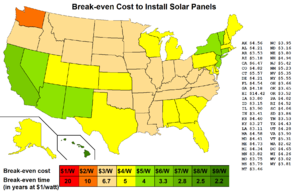 US solar break-even cost